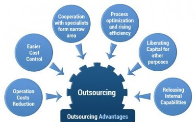 Business Improves As IT Outsourcing Starts Year With A Bang